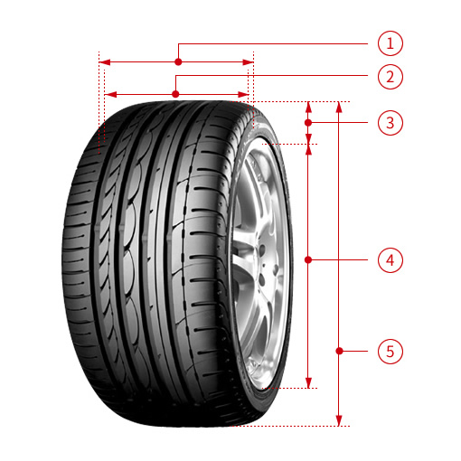 Tire Size Meaning >> Basic Tire Information | Tire Care & Safety | LEARN ...