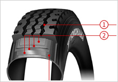 Image:Other Tire Construction