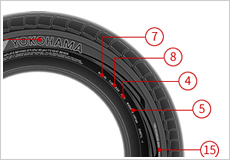 Image:Sidewall Branding for Passenger Car Tire