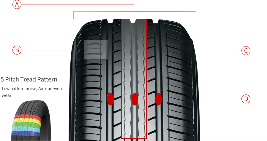 5 Pitch Tread Pattern Low pattern noise, Anti-uneven wear