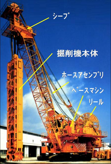 大林組の新型掘削機(画像提供:大林組)